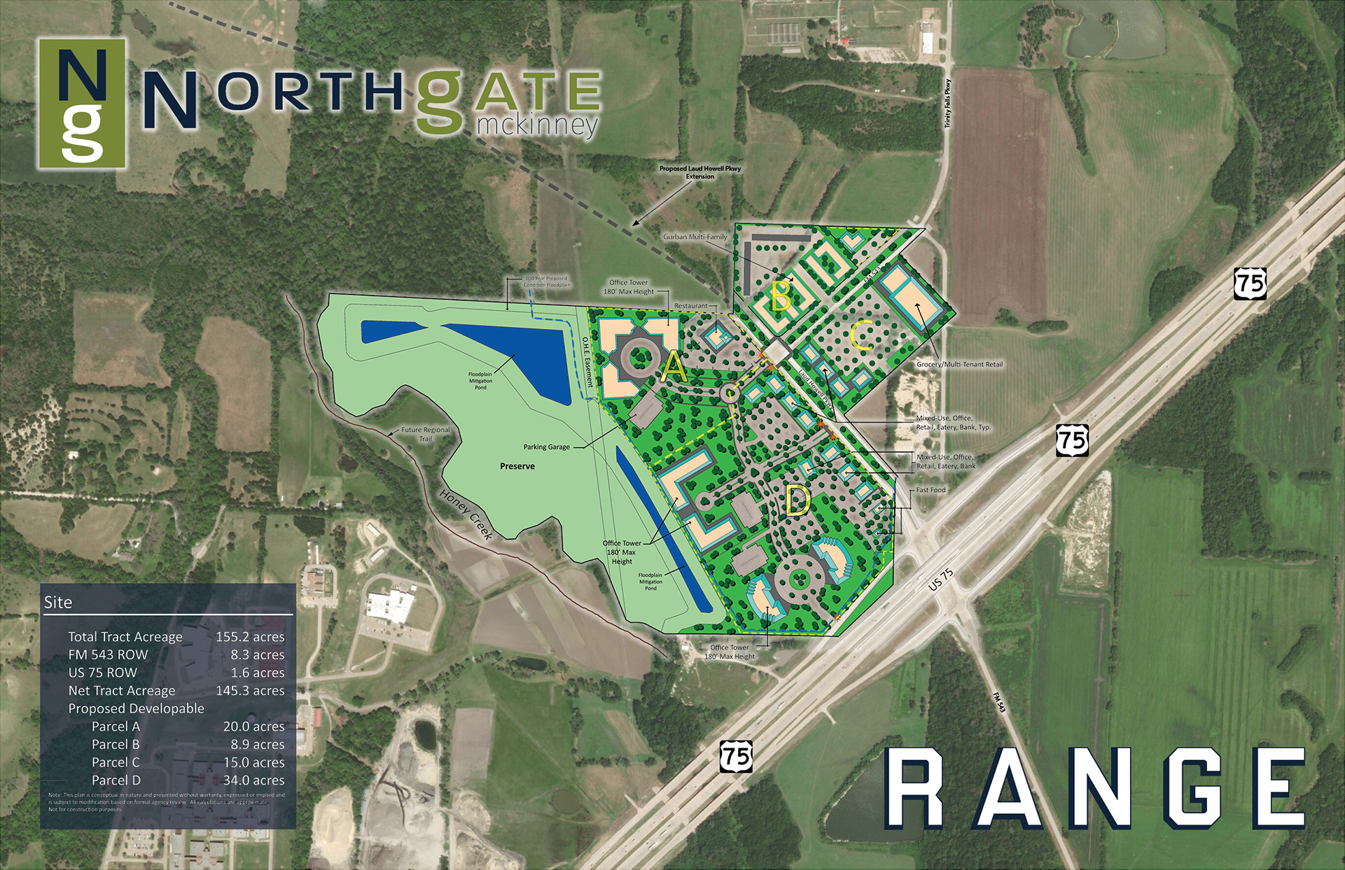 Northgate McKinney - Land for Sale DFW